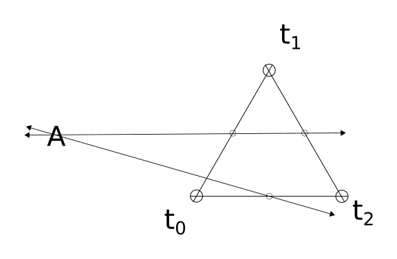 sonar:diagram-06-triangulate.png